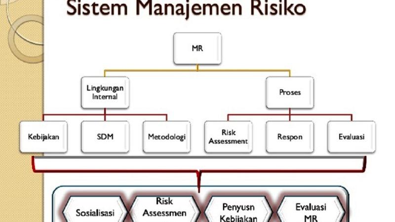 Risiko Asuransi Jiwa Yang Perlu Anda Diketahui