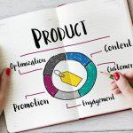 6 Cara yang Sangat Berpengaruh dalam Mempromosikan Merek Anda